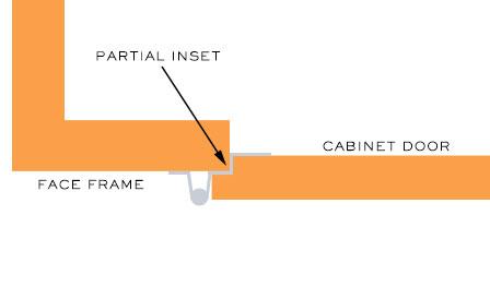Partial-Inset Cabinet Door