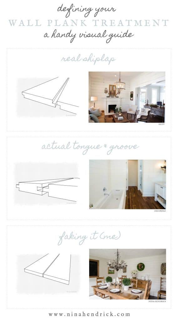 Wall Plank Treatment Guide- Shiplap, Tongue and Groove, and Faking It