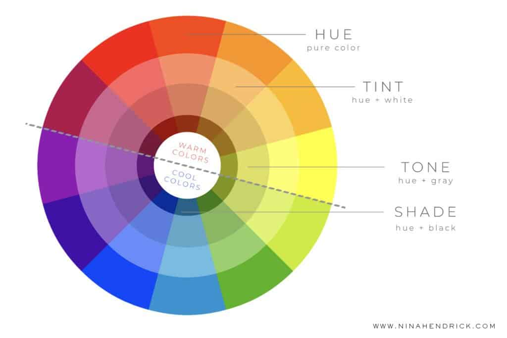 How to Create a Whole House Color Palette with Color Theory Principles